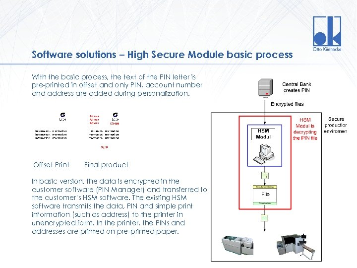 Software solutions – High Secure Module basic process With the basic process, the text