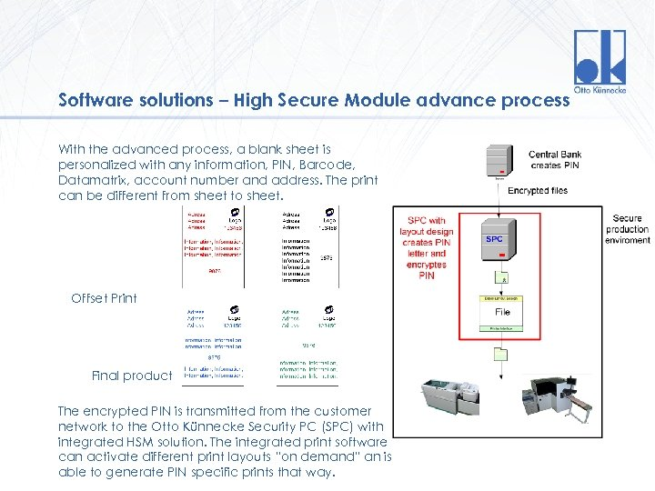 Software solutions – High Secure Module advance process With the advanced process, a blank