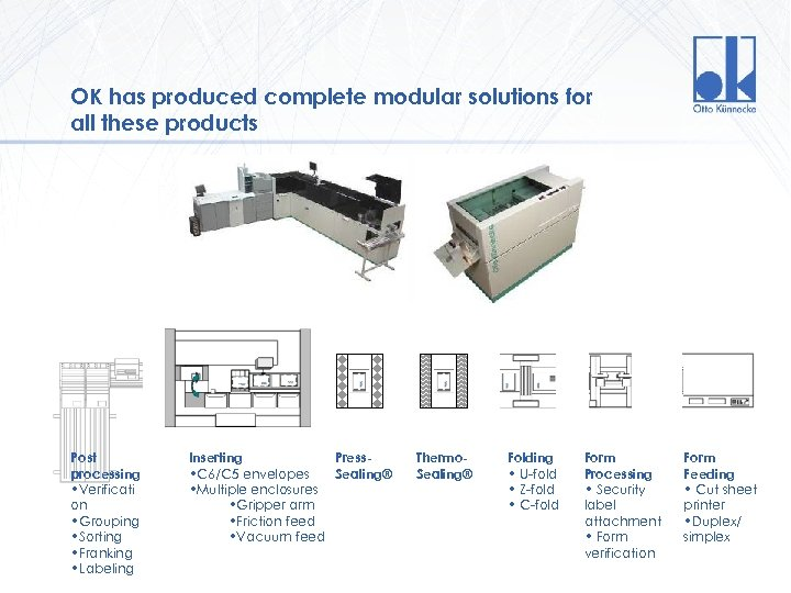 OK has produced complete modular solutions for all these products Post processing • Verificati