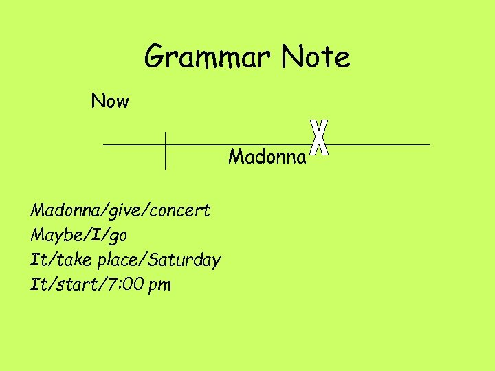 Grammar Note Now Madonna/give/concert Maybe/I/go It/take place/Saturday It/start/7: 00 pm
