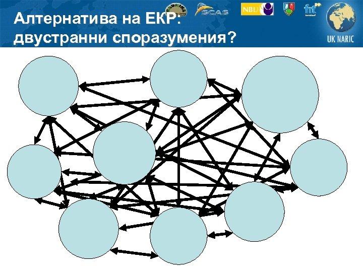 Алтернатива на ЕКР: двустранни споразумения?