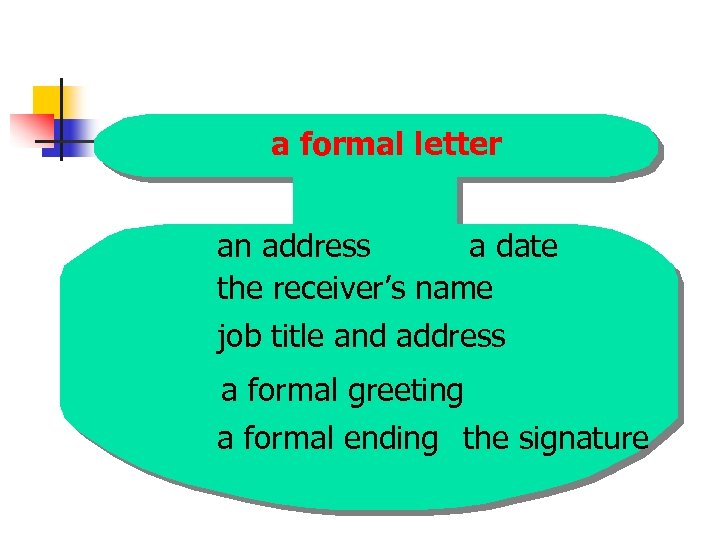 a formal letter an address a date the receiver's name job title and address
