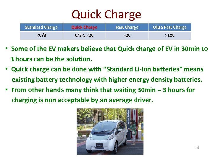 Quick Charge Standard Charge Quick Charge Fast Charge Ultra Fast Charge <C/3 C/3<, <2