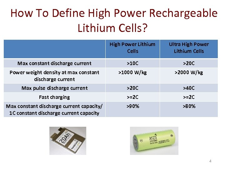 How To Define High Power Rechargeable Lithium Cells? High Power Lithium Cells Ultra High