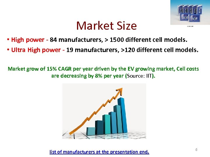 Market Size • High power - 84 manufacturers, > 1500 different cell models. •