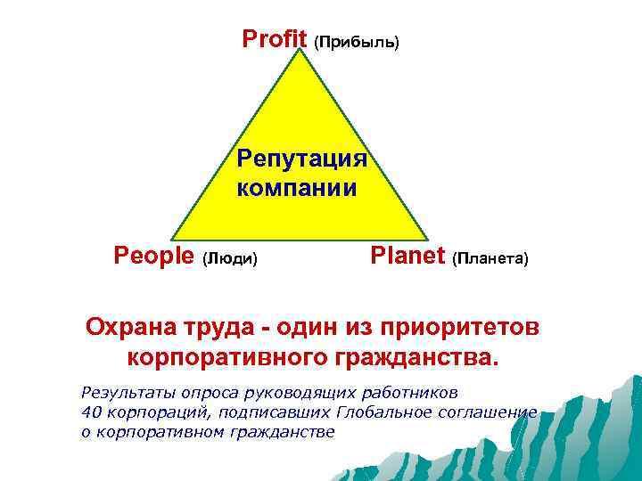 Profit (Прибыль) Репутация компании People (Люди) Planet (Планета) Охрана труда - один из приоритетов