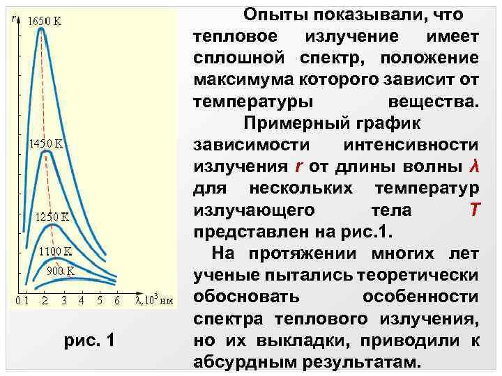 рис. 1 Опыты показывали, что тепловое излучение имеет сплошной спектр, положение максимума которого зависит
