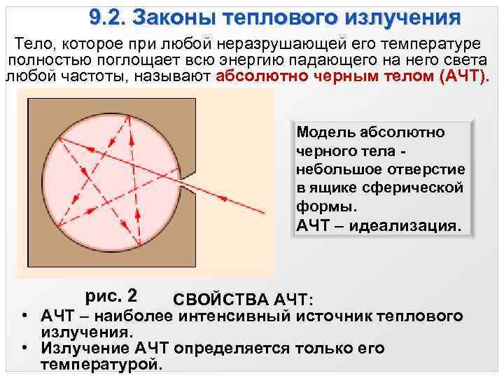 9. 2. Законы теплового излучения Тело, которое при любой неразрушающей его температуре полностью поглощает