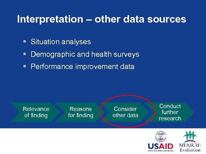 Interpretation – other data sources § Situation analyses § Demographic and health surveys §