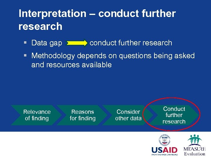 Interpretation – conduct further research § Data gap conduct further research § Methodology depends