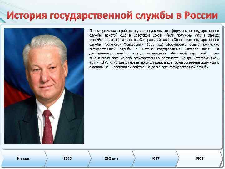 История государственной службы в России