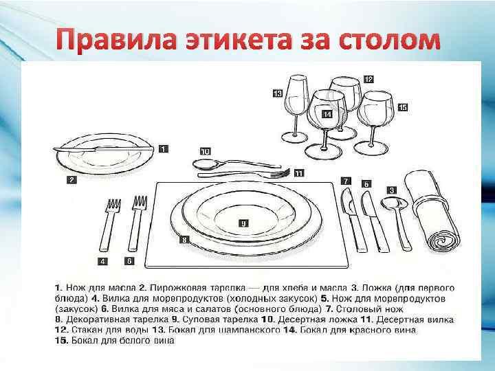 Правила этикета за столом
