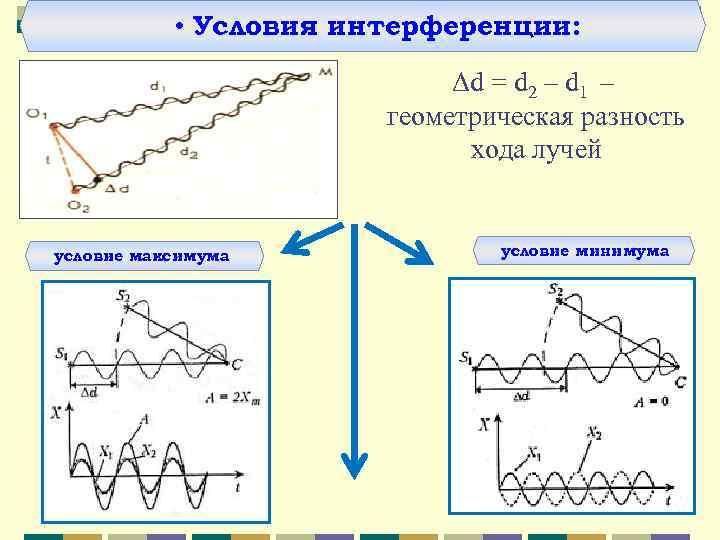 https://present5.com/presentation/36096995_368997541/image-10.jpg