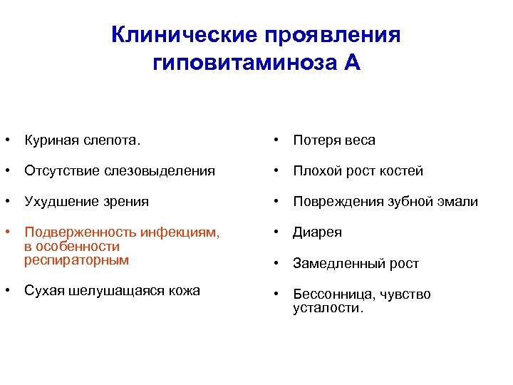 Клинические проявления гиповитаминоза А • Куриная слепота. • Потеря веса • Отсутствие слезовыделения •
