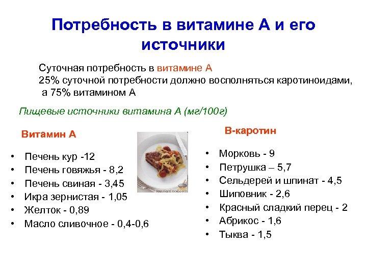 Потребность в витамине А и его источники Суточная потребность в витамине А 25% суточной