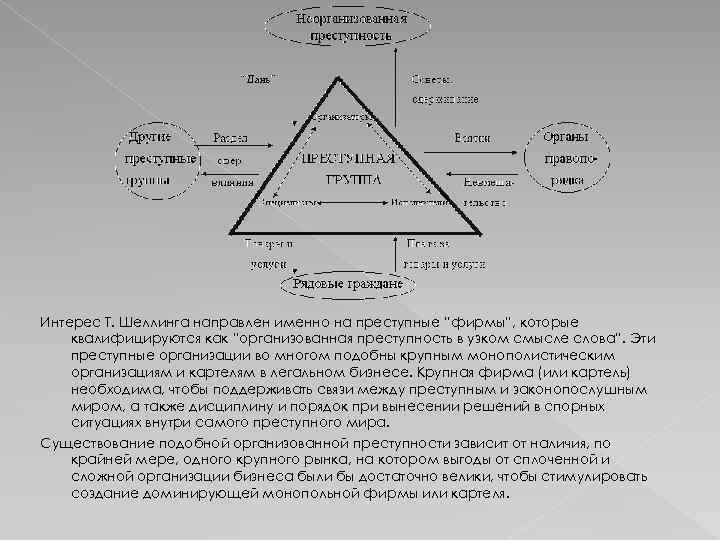 """Интерес Т. Шеллинга направлен именно на преступные """"фирмы"""", которые квалифицируются как """"организованная преступность в"""