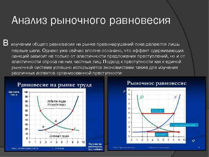 Анализ рыночного равновесия В изучении общего равновесия на рынке правонарушений пока делаются лишь первые