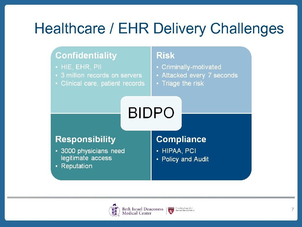Healthcare / EHR Delivery Challenges 7
