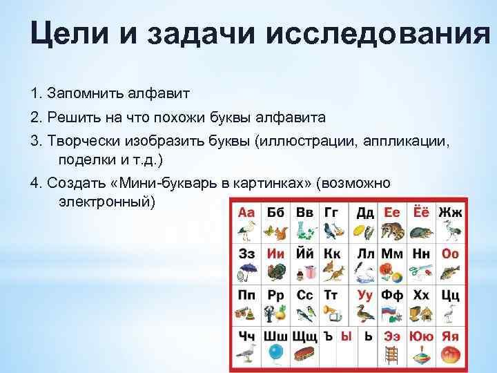 Цели и задачи исследования 1. Запомнить алфавит 2. Решить на что похожи буквы алфавита