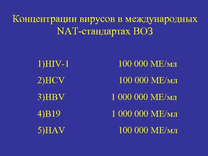 Концентрации вирусов в международных NAT-стандартах ВОЗ 1)HIV-1 100 000 МЕ/мл 2)HCV 100 000 МЕ/мл