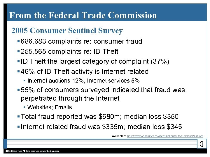 From the Federal Trade Commission 2005 Consumer Sentinel Survey § 686, 683 complaints re: