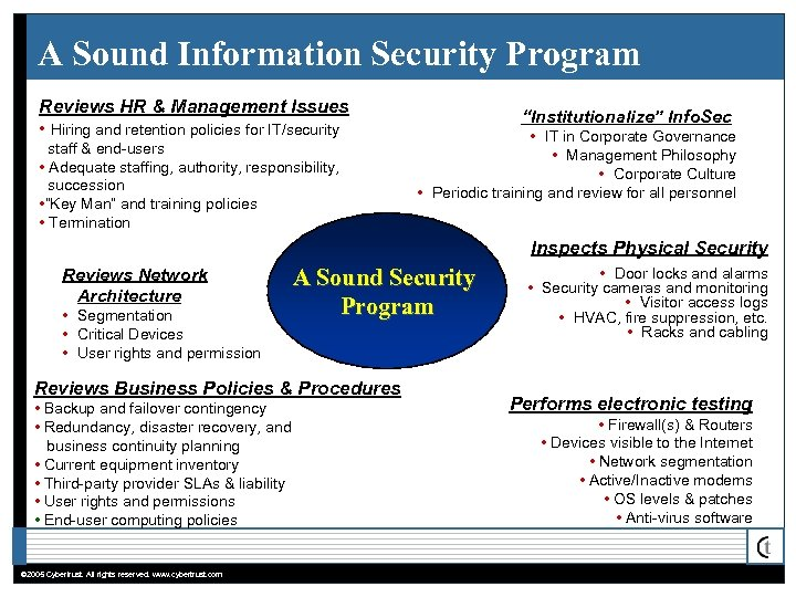 A Sound Information Security Program Reviews HR & Management Issues • Hiring and retention