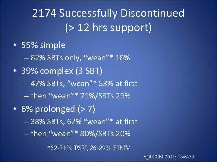 2174 Successfully Discontinued (> 12 hrs support) • 55% simple – 82% SBTs only,