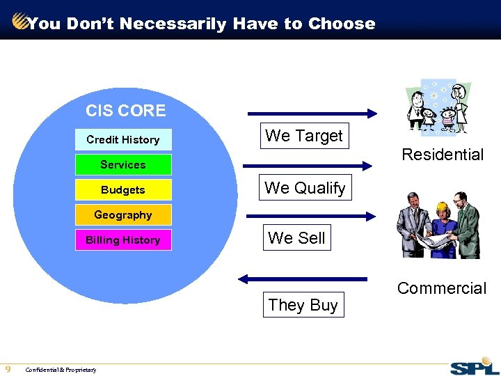 You Don't Necessarily Have to Choose CIS CORE Credit History We Target Services Budgets