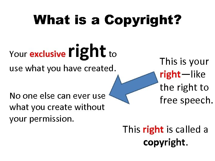 What is a Copyright? right Your exclusive to use what you have created. No