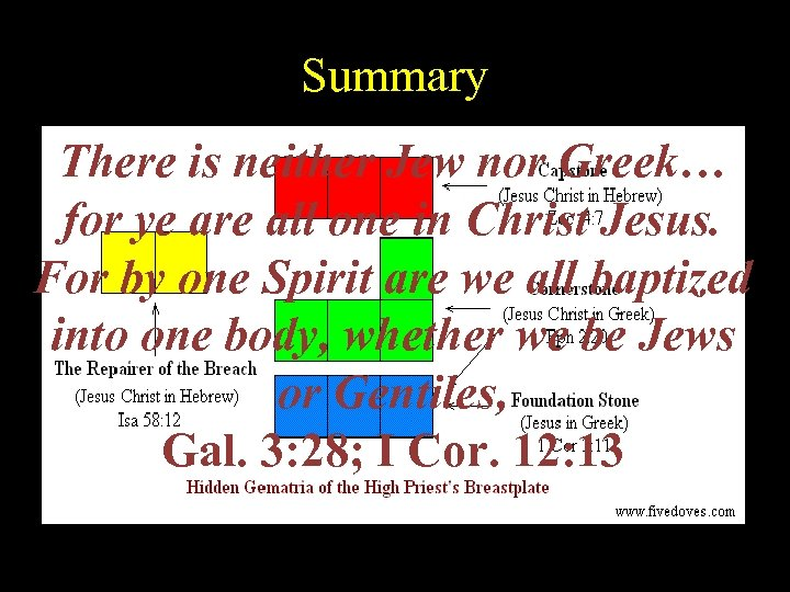 Summary There is neither Jew nor Greek… for ye are all one in Christ