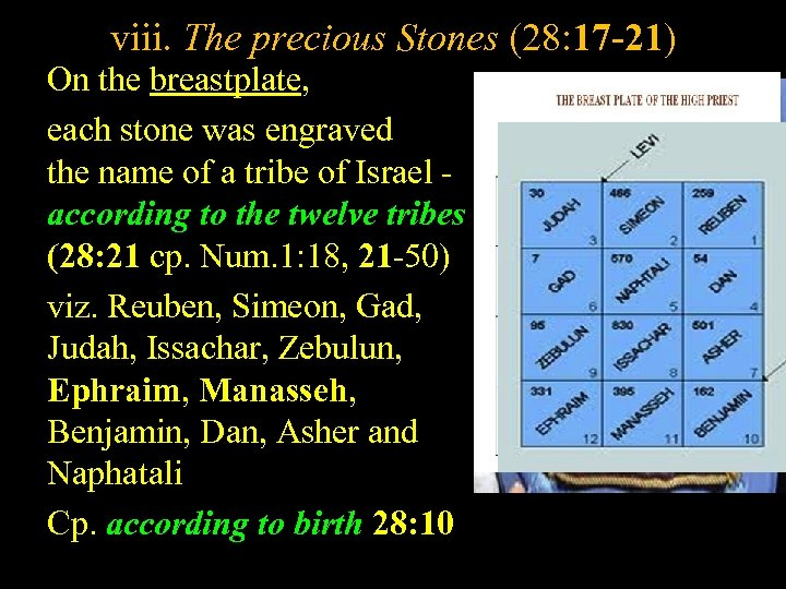 viii. The precious Stones (28: 17 -21) On the breastplate, each stone was engraved