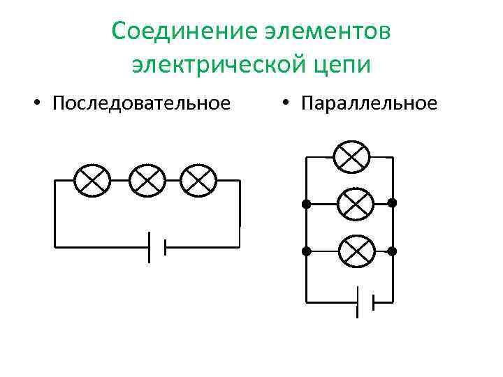 Соединение элементов электрической цепи • Последовательное • Параллельное