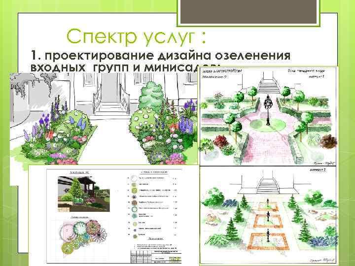 Спектр услуг : 1. проектирование дизайна озеленения входных групп и минисадов;