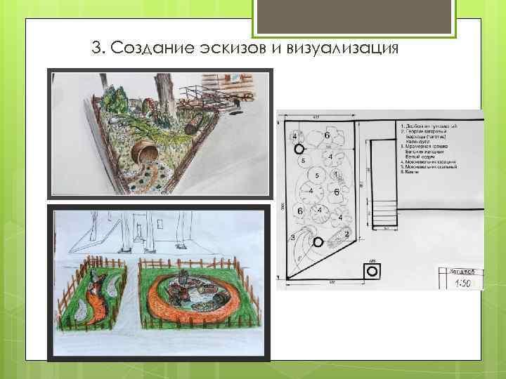 3. Создание эскизов и визуализация