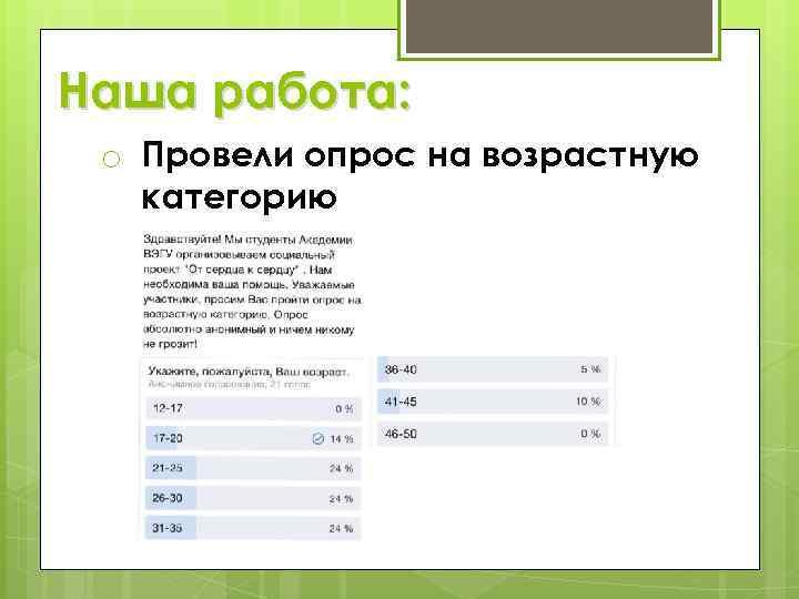 Наша работа: o Провели опрос на возрастную категорию