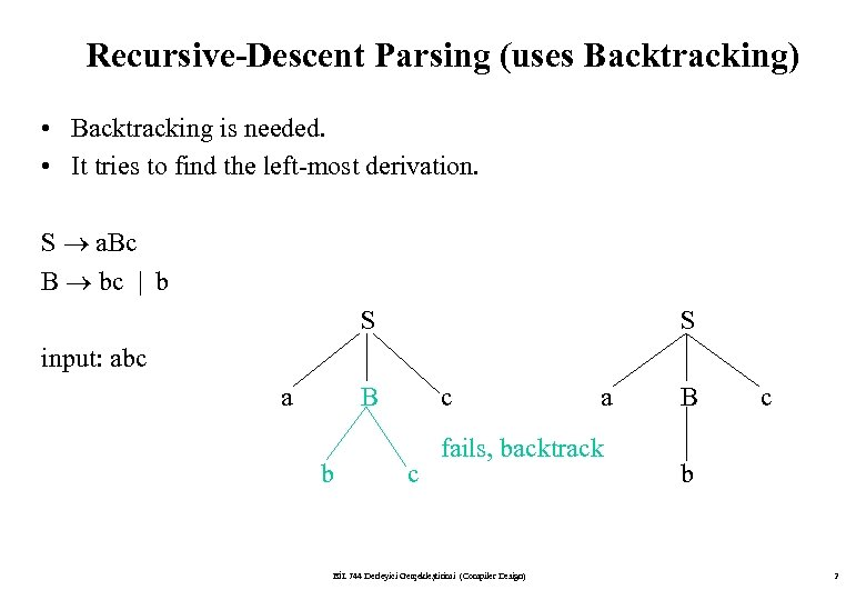 Recursive-Descent Parsing (uses Backtracking) • Backtracking is needed. • It tries to find the