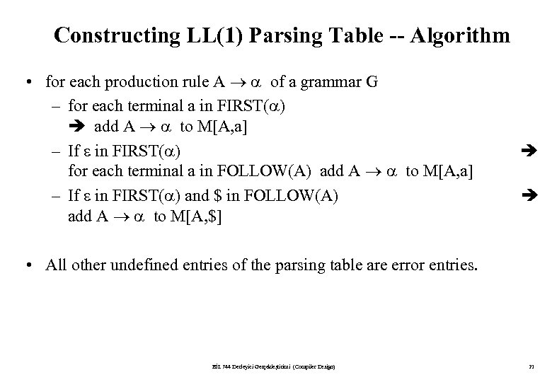 Constructing LL(1) Parsing Table -- Algorithm • for each production rule A of a