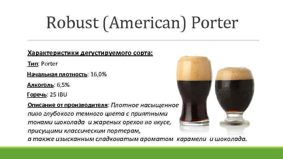 Robust (American) Porter Характеристики дегустируемого сорта: Тип: Porter Начальная плотность: 16, 0% Алкоголь: 6,