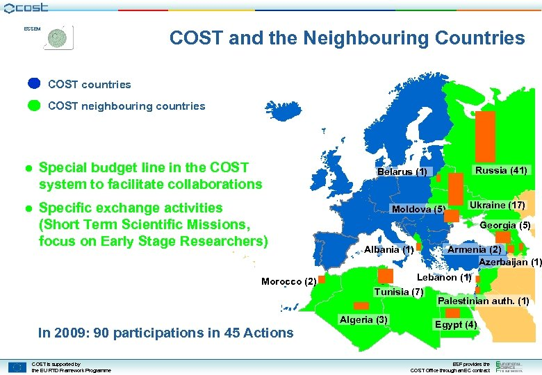ESSEM COST and the Neighbouring Countries COST countries COST neighbouring countries ● Special budget