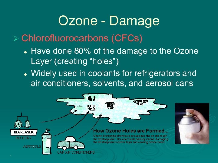 Ozone - Damage Ø Chlorofluorocarbons (CFCs) l l Have done 80% of the damage