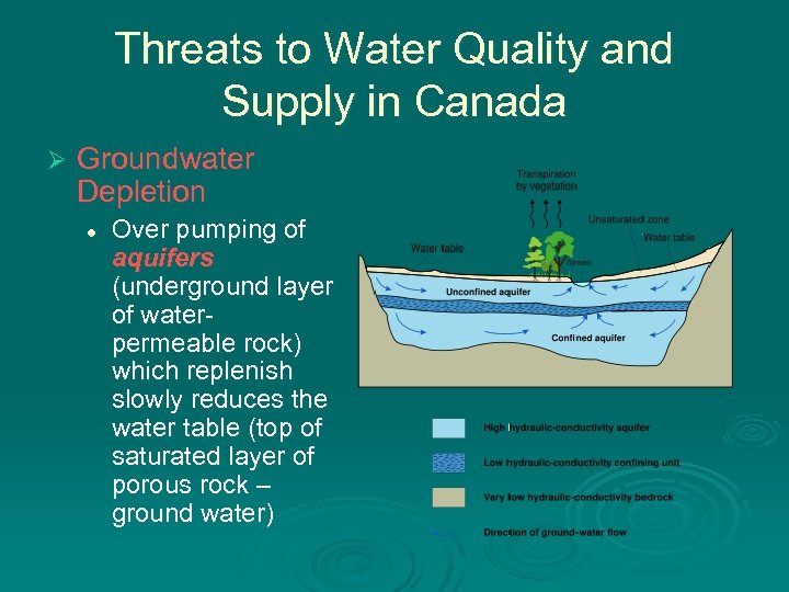 Threats to Water Quality and Supply in Canada Ø Groundwater Depletion l Over pumping