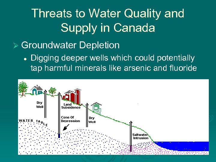Threats to Water Quality and Supply in Canada Ø Groundwater Depletion l Digging deeper