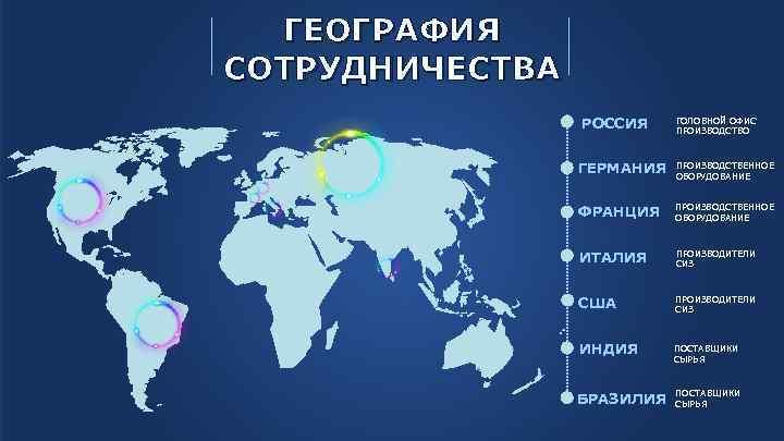 ГЕОГРАФИЯ СОТРУДНИЧЕСТВА РОССИЯ ГОЛОВНОЙ ОФИС ПРОИЗВОДСТВО ГЕРМАНИЯ ПРОИЗВОДСТВЕННОЕ ОБОРУДОВАНИЕ ФРАНЦИЯ ПРОИЗВОДСТВЕННОЕ ОБОРУДОВАНИЕ ИТАЛИЯ ПРОИЗВОДИТЕЛИ