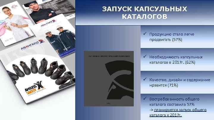 ЗАПУСК КАПСУЛЬНЫХ КАТАЛОГОВ ü Продукцию стало легче продвигать (57%) ü Необходимость капсульных каталогов в