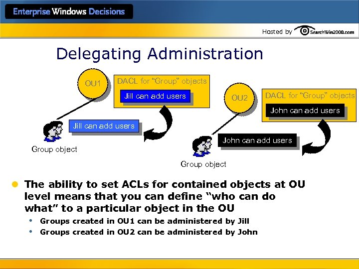 "Hosted by Delegating Administration OU 1 DACL for ""Group"" objects Jill can add users"