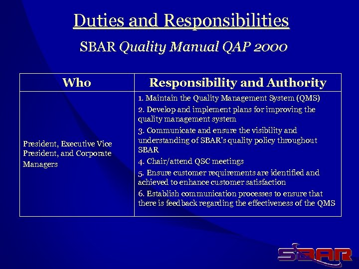 Duties and Responsibilities SBAR Quality Manual QAP 2000 Who President, Executive Vice President, and