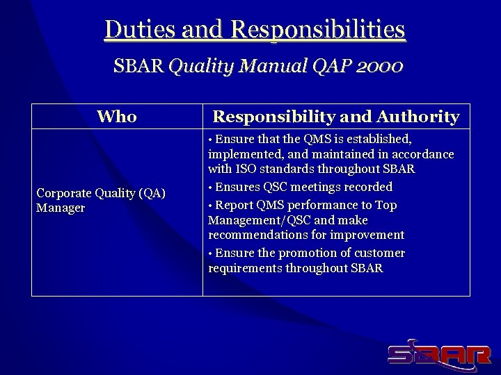 Duties and Responsibilities SBAR Quality Manual QAP 2000 Who Responsibility and Authority • Ensure