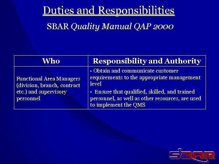 Duties and Responsibilities SBAR Quality Manual QAP 2000 Who Responsibility and Authority • Obtain