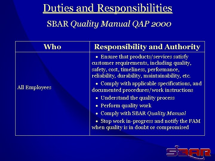 Duties and Responsibilities SBAR Quality Manual QAP 2000 Who All Employees Responsibility and Authority