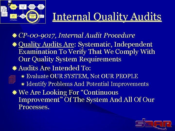 Internal Quality Audits ä CP-00 -9017, Internal Audit Procedure ä Quality Audits Are: Systematic,